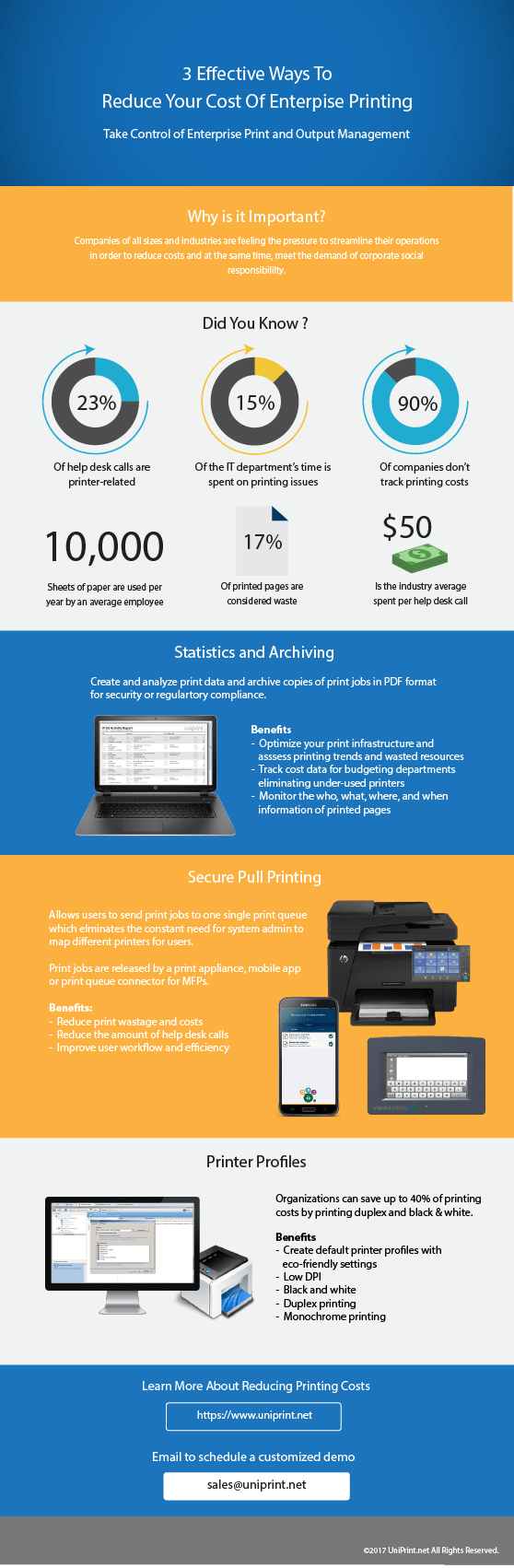 3 effective ways to reduce printing costs infographic