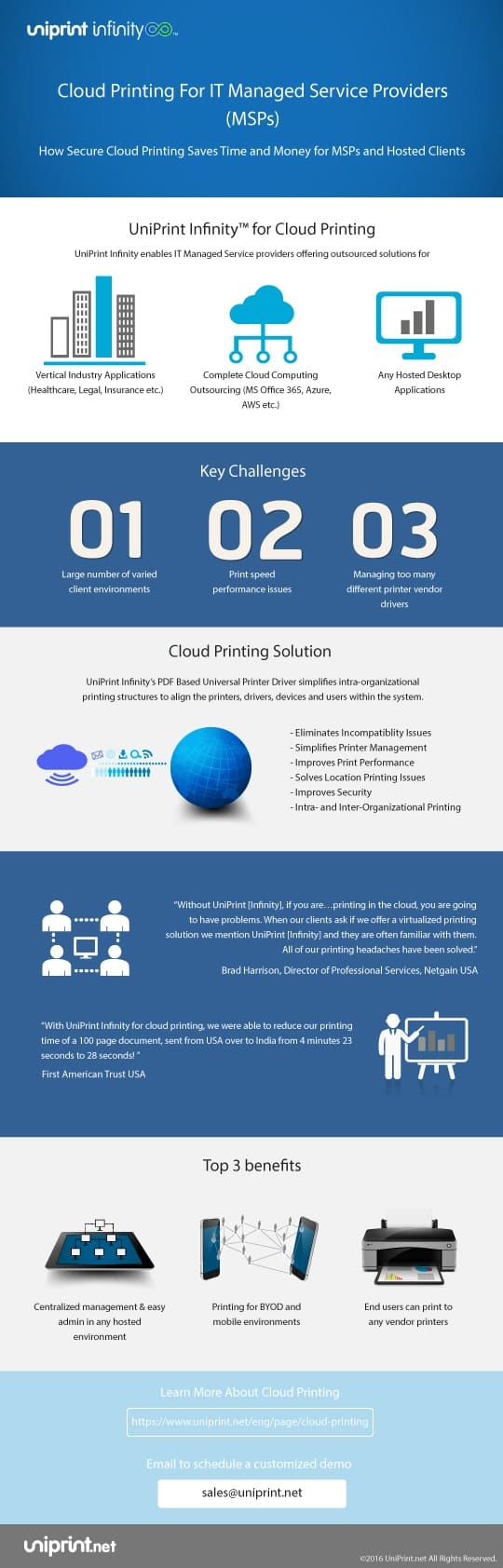 Cloud Printing Managed Service Providers infographic