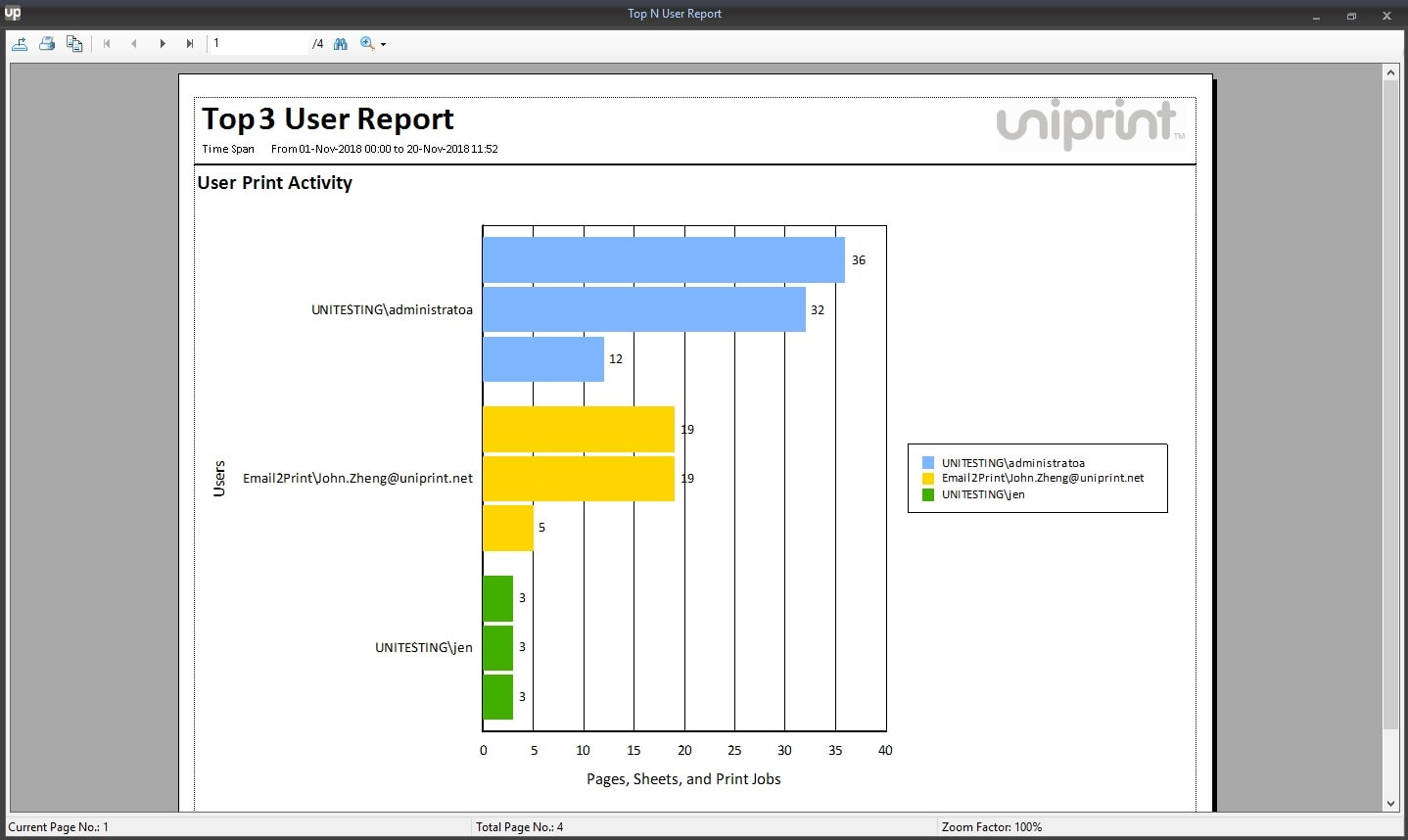 UP Print tracker tool - Print Statistics Top 3 User Report