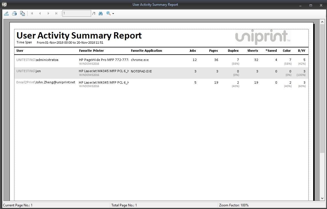 UP Print tracker tool - Print Statistics User Activity Report